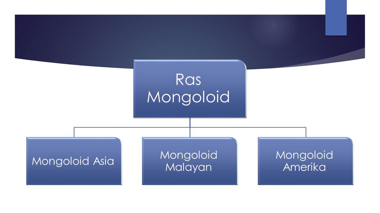 Mongoloid Asia Ciri fisik : ☺ Mata Sipit ☺ Kulit kuning pucat ☺ Rambut hitam, lurus ☺ Ukuran tubuh sedang atau lebih kecil dari ras kaukasoid Penyebaran : Asia Utara, Asia Tengah, dan Asia Timur