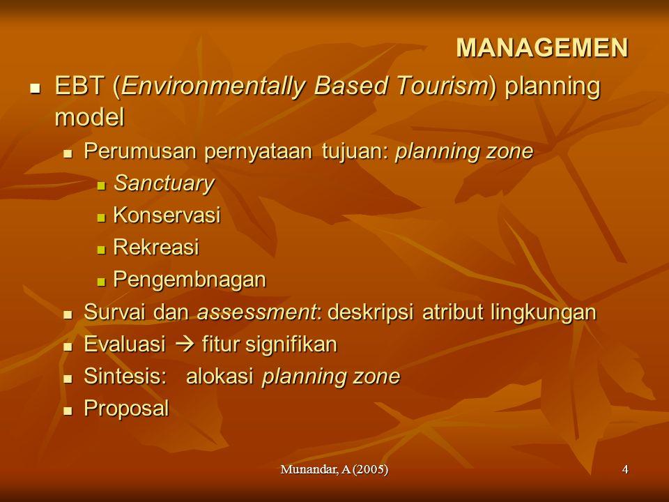 Munandar, A (2005)4 MANAGEMEN EBT (Environmentally Based Tourism) planning model EBT (Environmentally Based Tourism) planning model Perumusan pernyata