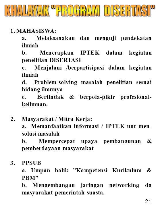 21 1. MAHASISWA: a. Melaksanakan dan menguji pendekatan ilmiah b. Menerapkan IPTEK dalam kegiatan penelitian DISERTASI c. Menjalani /berpartisipasi da