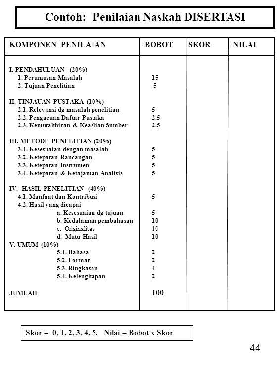 44 Contoh: Penilaian Naskah DISERTASI KOMPONEN PENILAIAN BOBOT SKOR NILAI I. PENDAHULUAN (20%) 1. Perumusan Masalah15 2. Tujuan Penelitian 5 II. TINJA