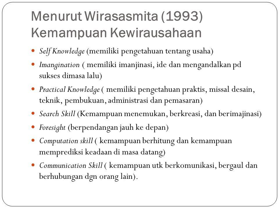 Menurut Wirasasmita (1993) Kemampuan Kewirausahaan Self Knowledge (memiliki pengetahuan tentang usaha) Imangination ( memiliki imanjinasi, ide dan men