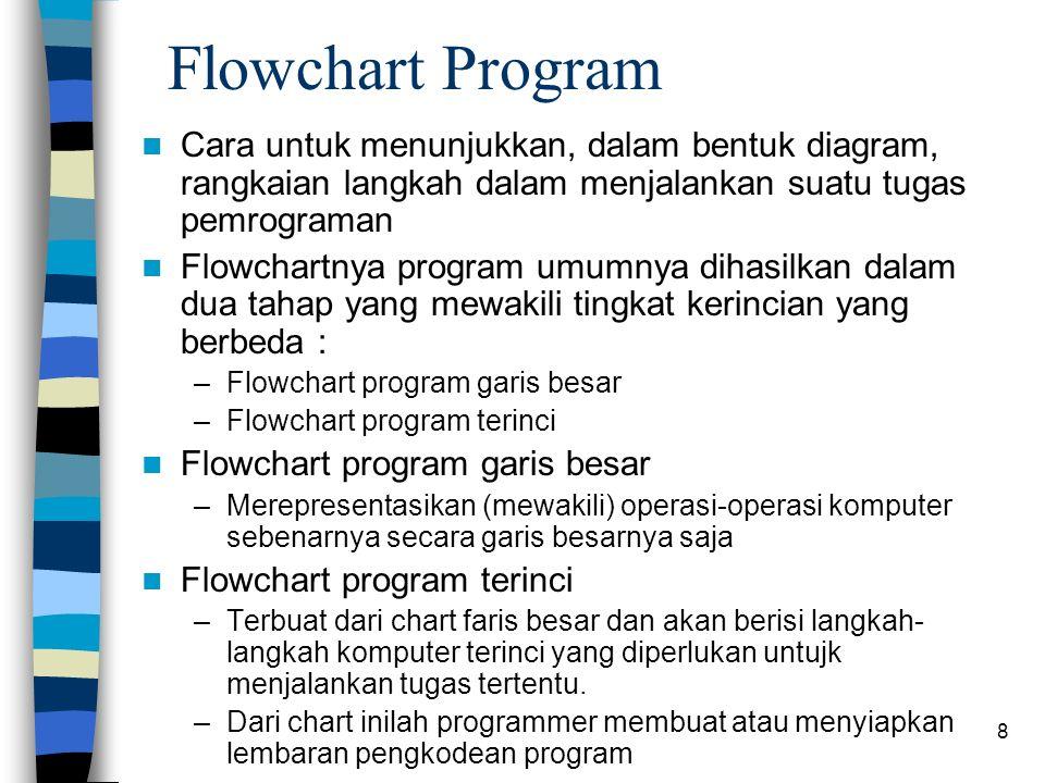 8 Flowchart Program Cara untuk menunjukkan, dalam bentuk diagram, rangkaian langkah dalam menjalankan suatu tugas pemrograman Flowchartnya program umumnya dihasilkan dalam dua tahap yang mewakili tingkat kerincian yang berbeda : –Flowchart program garis besar –Flowchart program terinci Flowchart program garis besar –Merepresentasikan (mewakili) operasi-operasi komputer sebenarnya secara garis besarnya saja Flowchart program terinci –Terbuat dari chart faris besar dan akan berisi langkah- langkah komputer terinci yang diperlukan untujk menjalankan tugas tertentu.