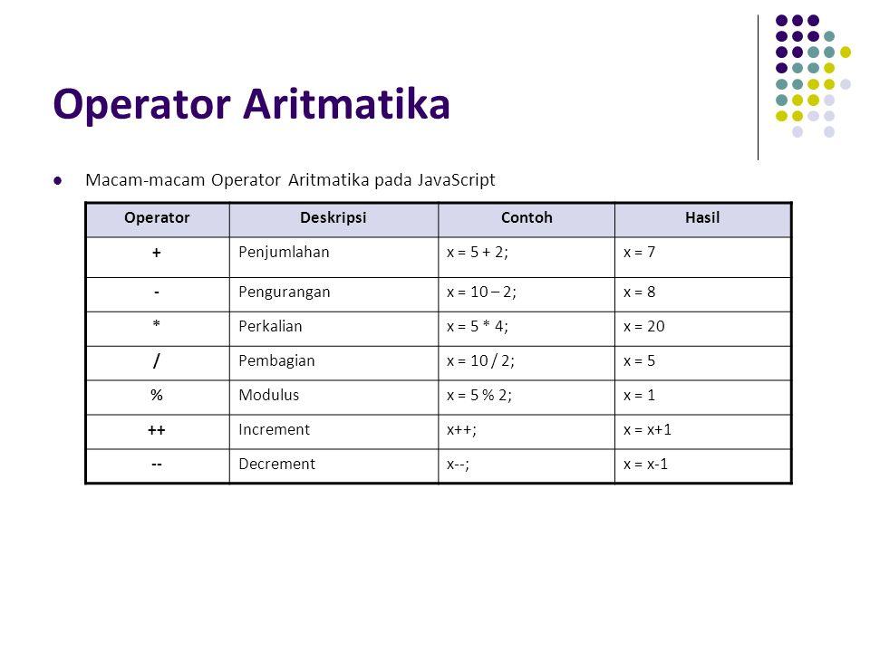 Operator Aritmatika Macam-macam Operator Aritmatika pada JavaScript OperatorDeskripsiContohHasil +Penjumlahanx = 5 + 2;x = 7 -Penguranganx = 10 – 2;x