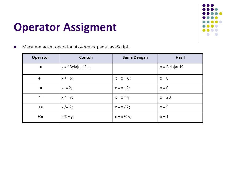 "Operator Assigment Macam-macam operator Assigment pada JavaScript. OperatorContohSama DenganHasil =x = ""Belajar JS"";x = Belajar JS +=x += 6;x = x + 6;"