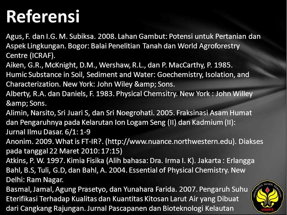 Referensi Agus, F. dan I.G. M. Subiksa. 2008.