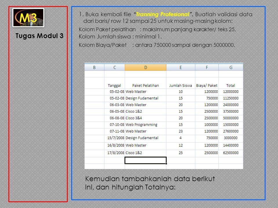 """Tugas Modul 3 1. Buka kembali file """"Tranning Profesional"""". Buatlah validasi data dari baris/ row 12 sampai 25 untuk masing-masing kolom: Kolom Paket p"""