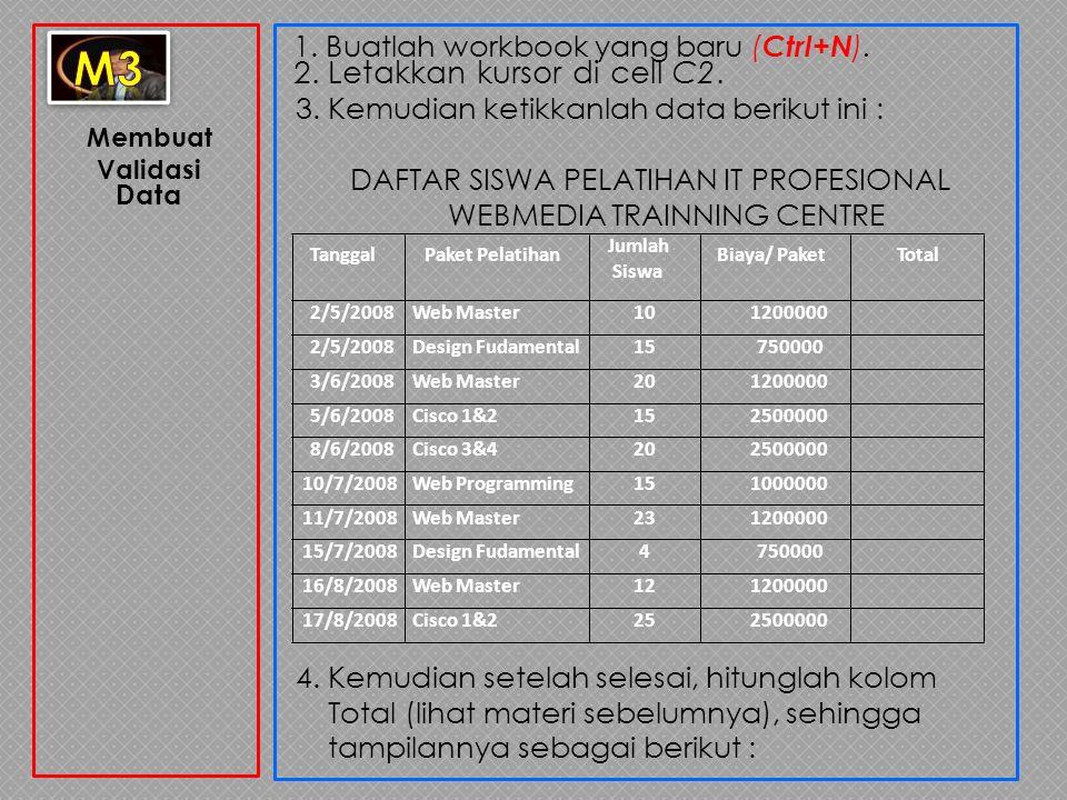 1. Buatlah workbook yang baru ( Ctrl+N ). 2. Letakkan kursor di cell C2. 3. Kemudian ketikkanlah data berikut ini : DAFTAR SISWA PELATIHAN IT PROFESIO