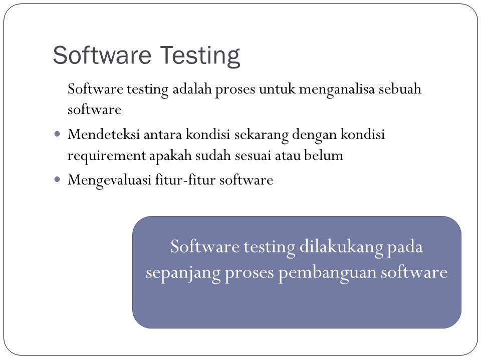 Software testing adalah proses untuk menganalisa sebuah software Mendeteksi antara kondisi sekarang dengan kondisi requirement apakah sudah sesuai atau belum Mengevaluasi fitur-fitur software Software testing dilakukang pada sepanjang proses pembanguan software