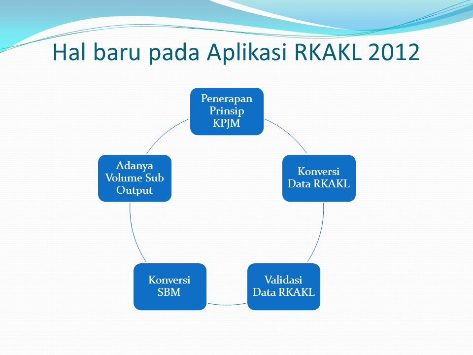 Hal baru pada Aplikasi RKAKL 2012 Penerapan Prinsip KPJM Konversi Data RKAKL Validasi Data RKAKL Konversi SBM Adanya Volume Sub Output