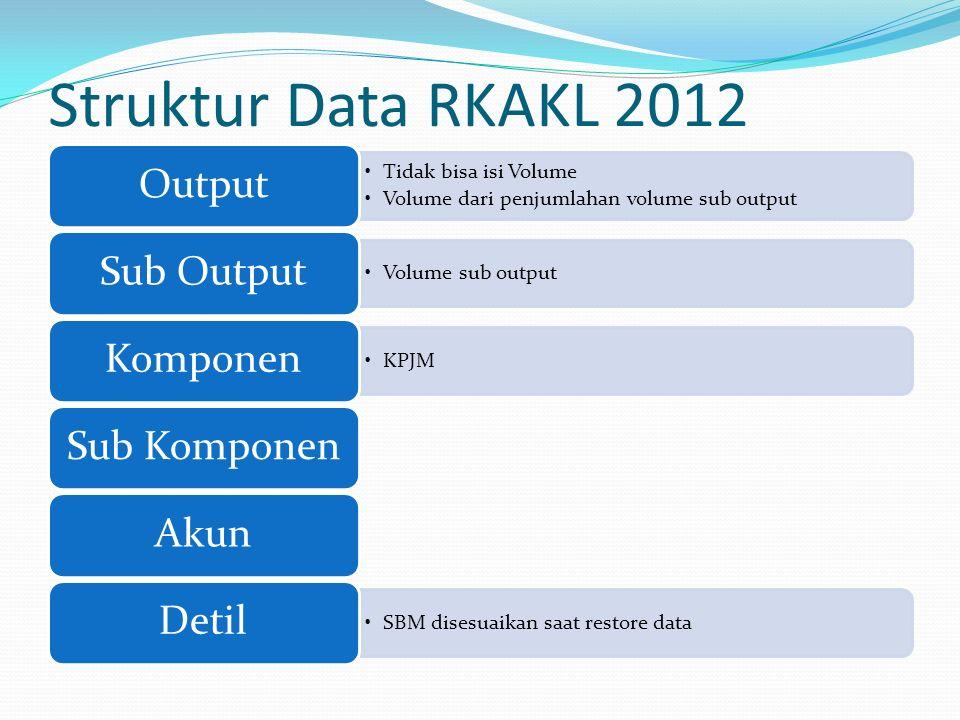 Struktur Data RKAKL 2012 Tidak bisa isi Volume Volume dari penjumlahan volume sub output Output Volume sub output Sub Output KPJM KomponenSub KomponenAkun SBM disesuaikan saat restore data Detil