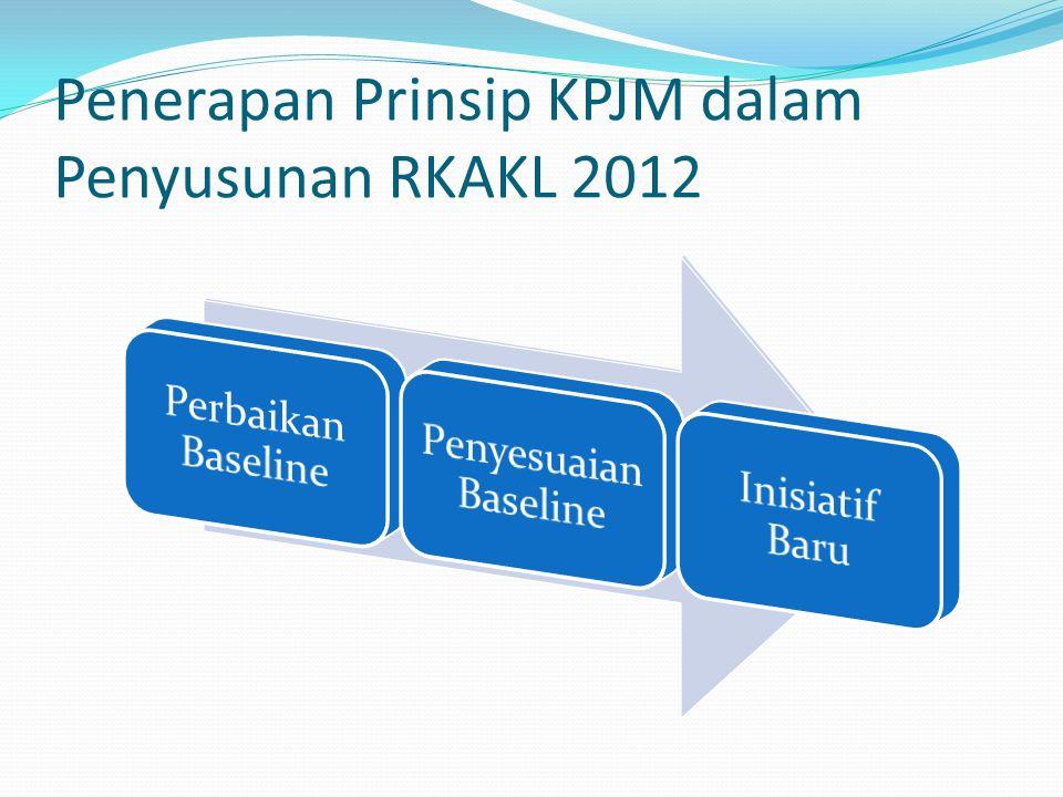 Penerapan Prinsip KPJM dalam Penyusunan RKAKL 2012