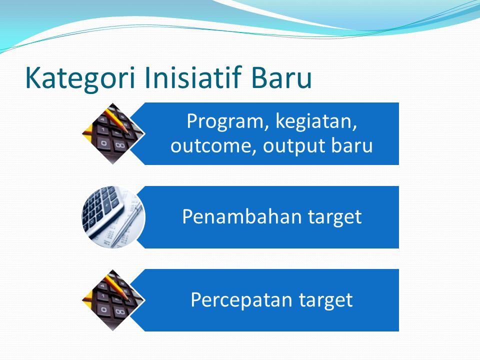 Kategori Inisiatif Baru Program, kegiatan, outcome, output baru Penambahan target Percepatan target