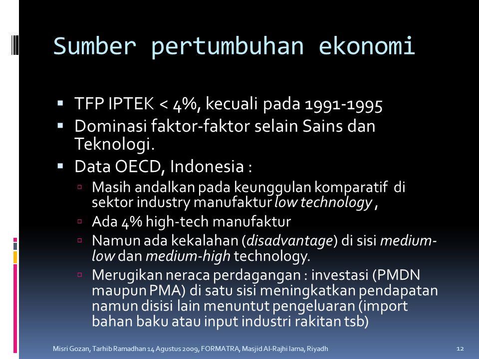 Sumber pertumbuhan ekonomi  TFP IPTEK < 4%, kecuali pada 1991-1995  Dominasi faktor-faktor selain Sains dan Teknologi.