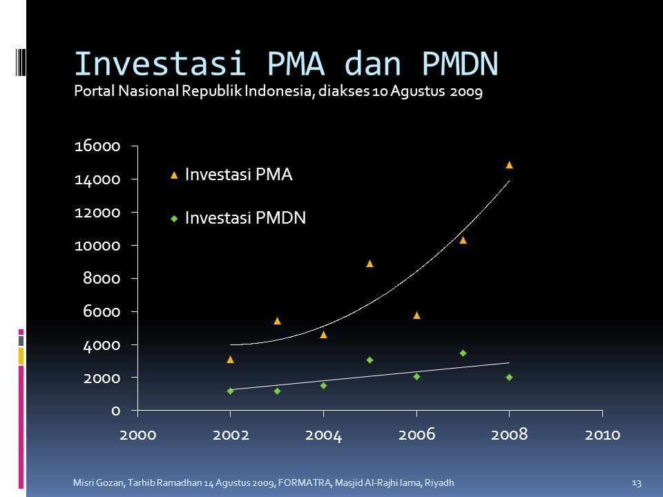 Investasi PMA dan PMDN Misri Gozan, Tarhib Ramadhan 14 Agustus 2009, FORMATRA, Masjid Al-Rajhi lama, Riyadh Portal Nasional Republik Indonesia, diakses 10 Agustus 2009 13