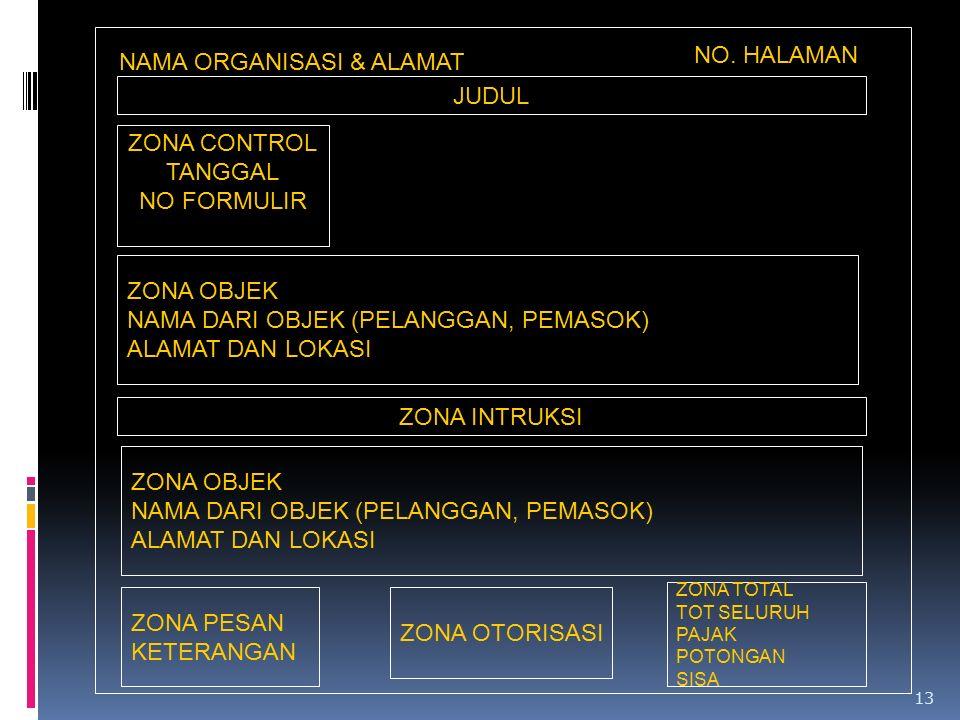 13 NAMA ORGANISASI & ALAMAT NO. HALAMAN JUDUL ZONA CONTROL TANGGAL NO FORMULIR ZONA OBJEK NAMA DARI OBJEK (PELANGGAN, PEMASOK) ALAMAT DAN LOKASI ZONA