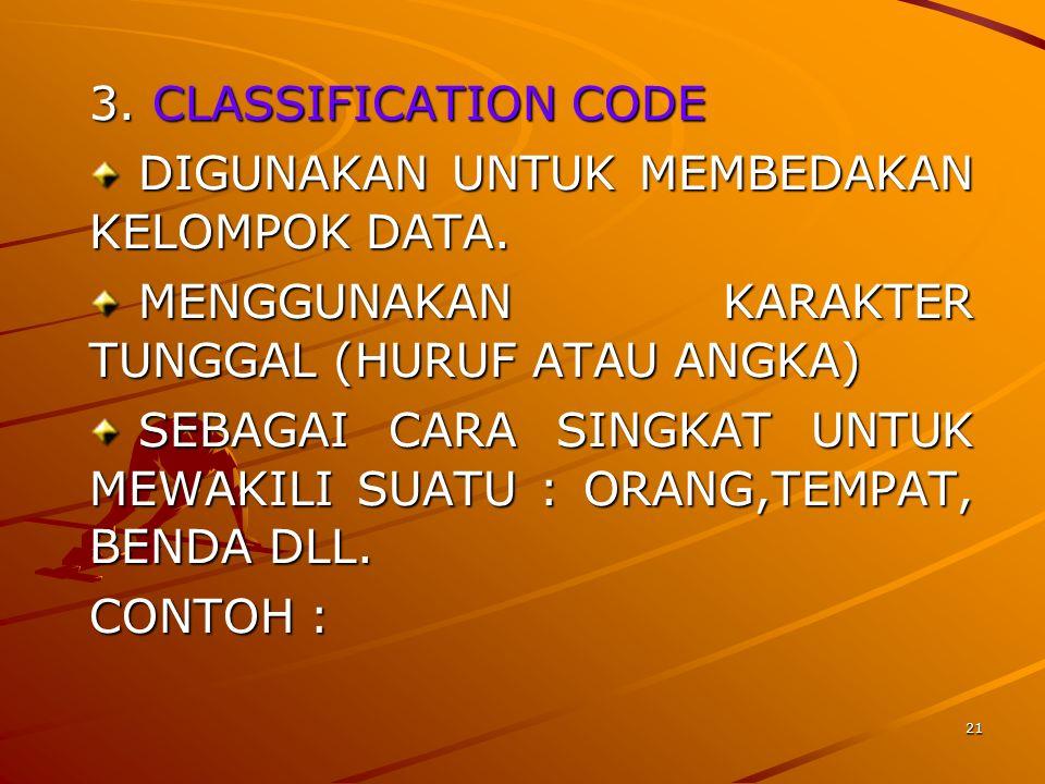 21 3. CLASSIFICATION CODE DIGUNAKAN UNTUK MEMBEDAKAN KELOMPOK DATA. DIGUNAKAN UNTUK MEMBEDAKAN KELOMPOK DATA. MENGGUNAKAN KARAKTER TUNGGAL (HURUF ATAU