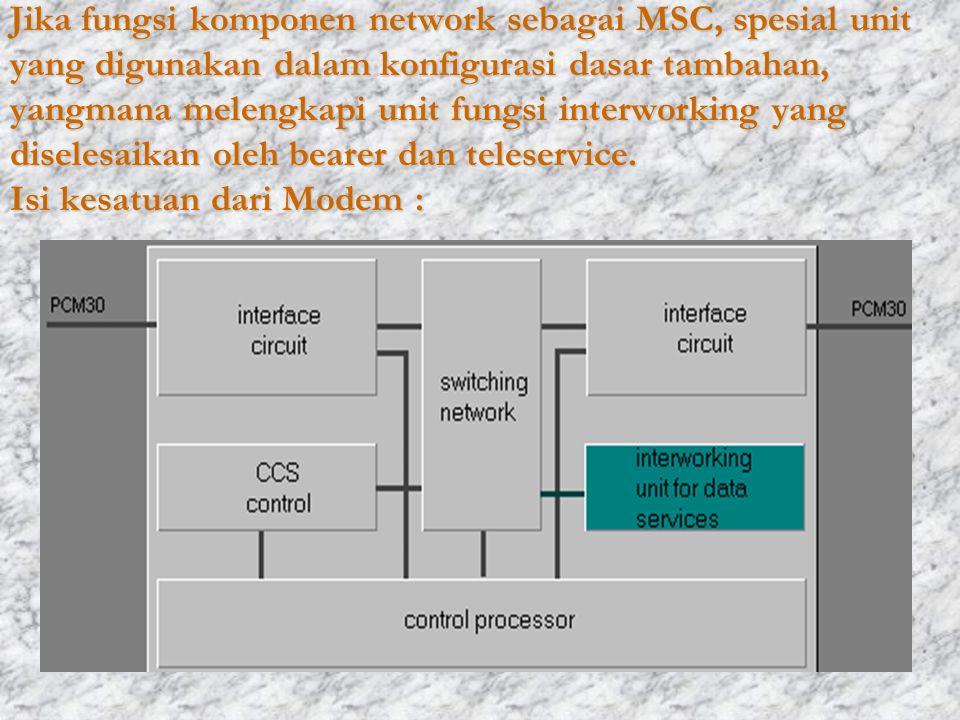  Switching network untuk trafik switching dan channel kontrol.