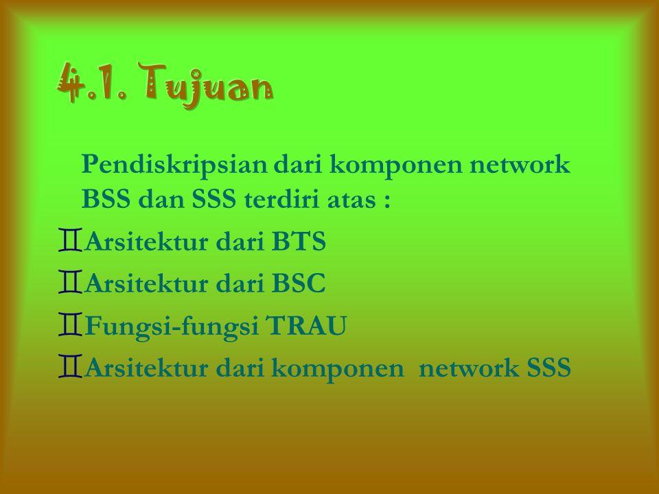 Pendiskripsian dari komponen network BSS dan SSS terdiri atas : `Arsitektur dari BTS `Arsitektur dari BSC `Fungsi-fungsi TRAU `Arsitektur dari komponen network SSS