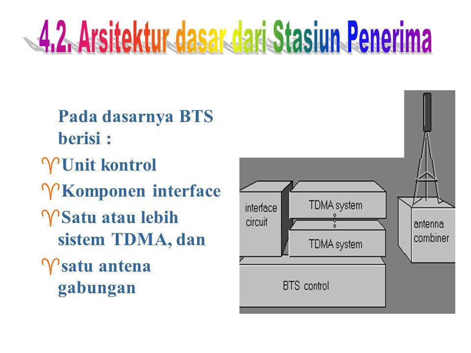 Pada dasarnya BTS berisi : ^Unit kontrol ^Komponen interface ^Satu atau lebih sistem TDMA, dan ^satu antena gabungan
