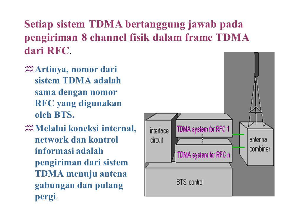 Setiap sistem TDMA bertanggung jawab pada pengiriman 8 channel fisik dalam frame TDMA dari RFC.