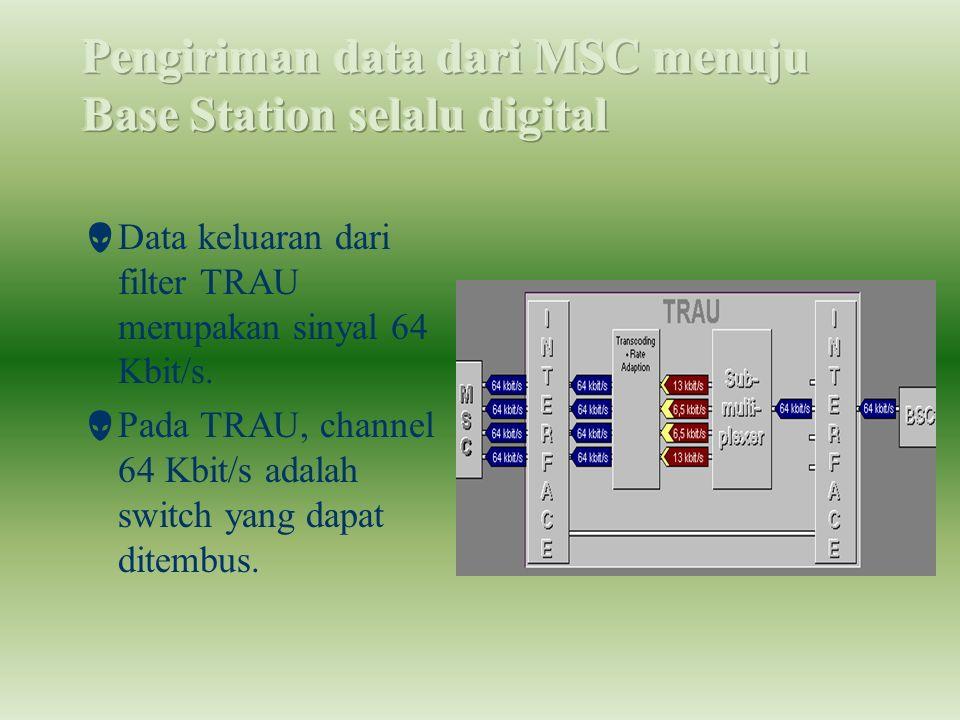  Data keluaran dari filter TRAU merupakan sinyal 64 Kbit/s.