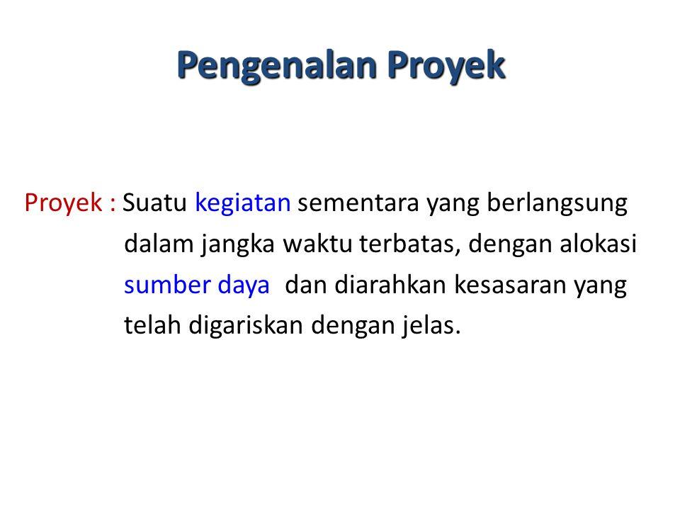 3 Apa itu Proyek.