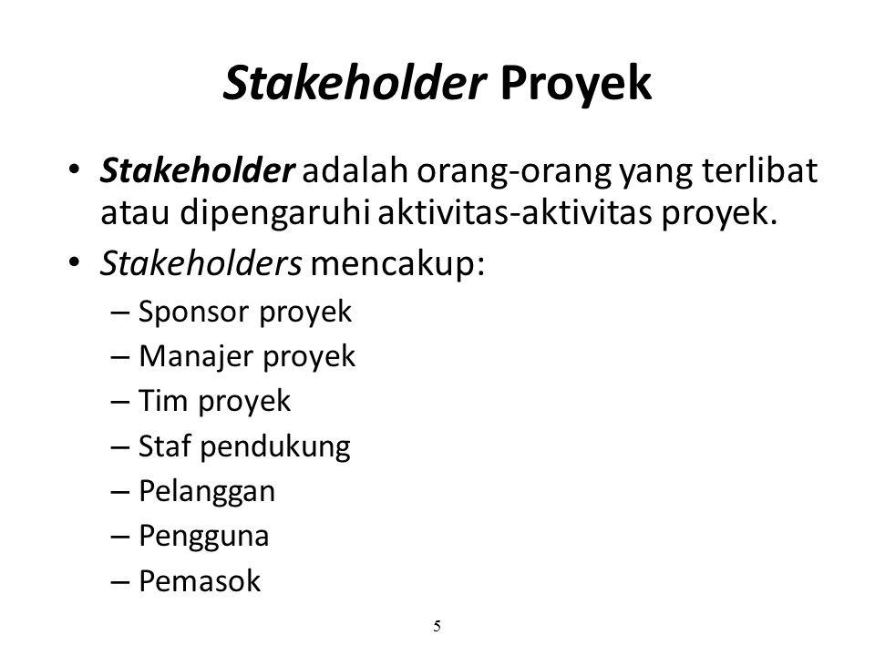 Keberhasilan Proyek 1.Dukungan eksekutif 2. Keterlibatan pengguna (end-user) 3.