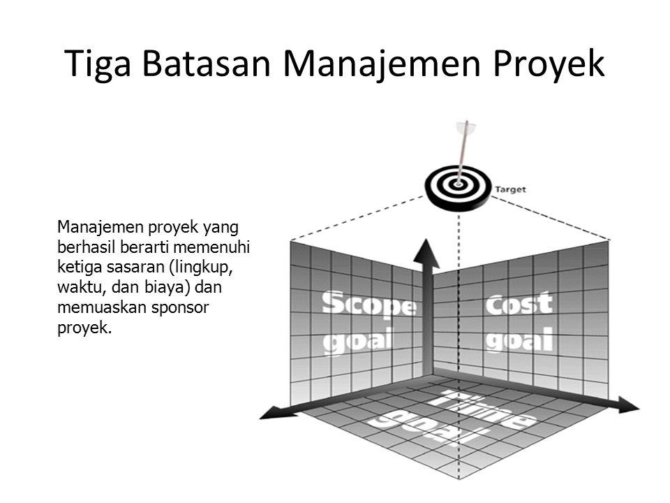 Project Charter Berisi elemen-elemen yang unik yang berlaku pada proyek tsb.