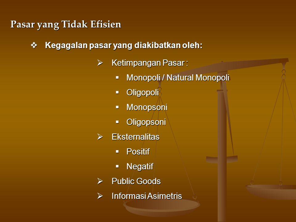 Pasar yang Tidak Efisien  Kegagalan pasar yang diakibatkan oleh:  Ketimpangan Pasar :  Monopoli / Natural Monopoli  Oligopoli  Monopsoni  Oligop