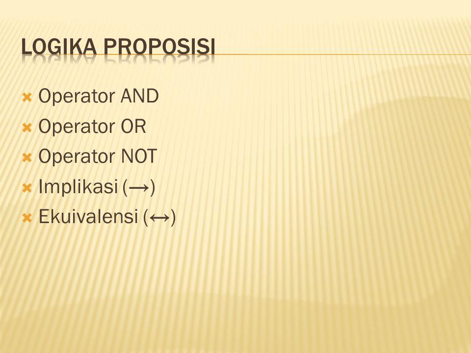  Operator AND  Operator OR  Operator NOT  Implikasi (→)  Ekuivalensi (↔)