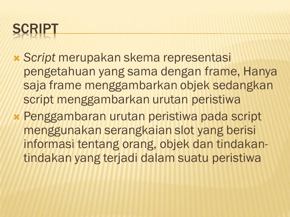  Script merupakan skema representasi pengetahuan yang sama dengan frame, Hanya saja frame menggambarkan objek sedangkan script menggambarkan urutan peristiwa  Penggambaran urutan peristiwa pada script menggunakan serangkaian slot yang berisi informasi tentang orang, objek dan tindakan- tindakan yang terjadi dalam suatu peristiwa