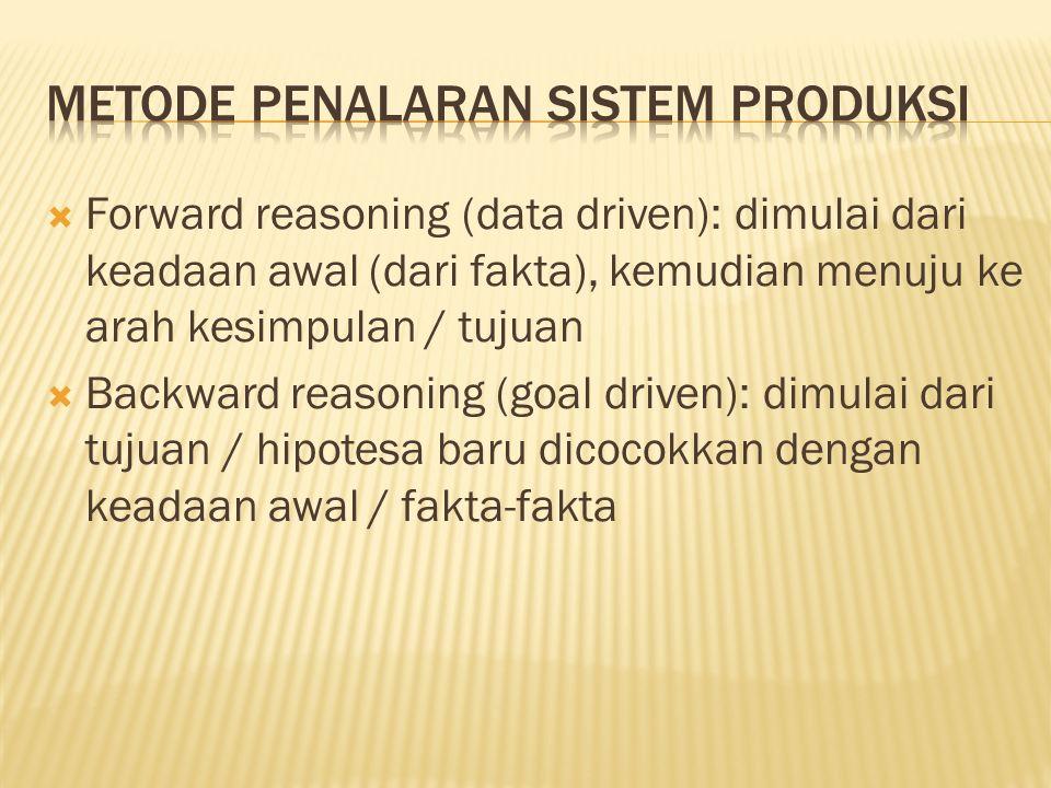  Forward reasoning (data driven): dimulai dari keadaan awal (dari fakta), kemudian menuju ke arah kesimpulan / tujuan  Backward reasoning (goal driven): dimulai dari tujuan / hipotesa baru dicocokkan dengan keadaan awal / fakta-fakta