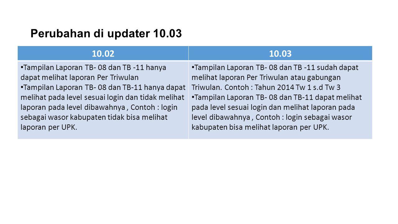 Perubahan di updater 10.03 10.0210.03 Tampilan Laporan TB- 08 dan TB -11 hanya dapat melihat laporan Per Triwulan Tampilan Laporan TB- 08 dan TB-11 ha