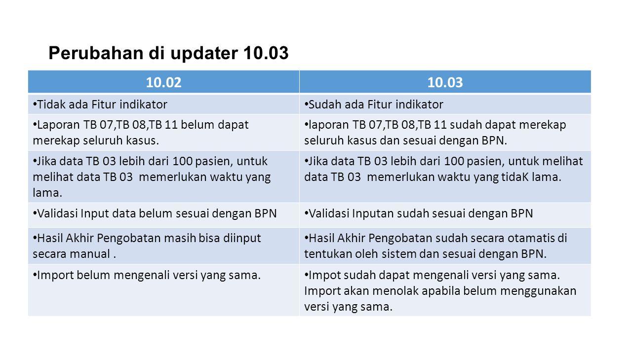 Perubahan di updater 10.03 10.0210.03 Tidak ada Fitur indikator Sudah ada Fitur indikator Laporan TB 07,TB 08,TB 11 belum dapat merekap seluruh kasus.
