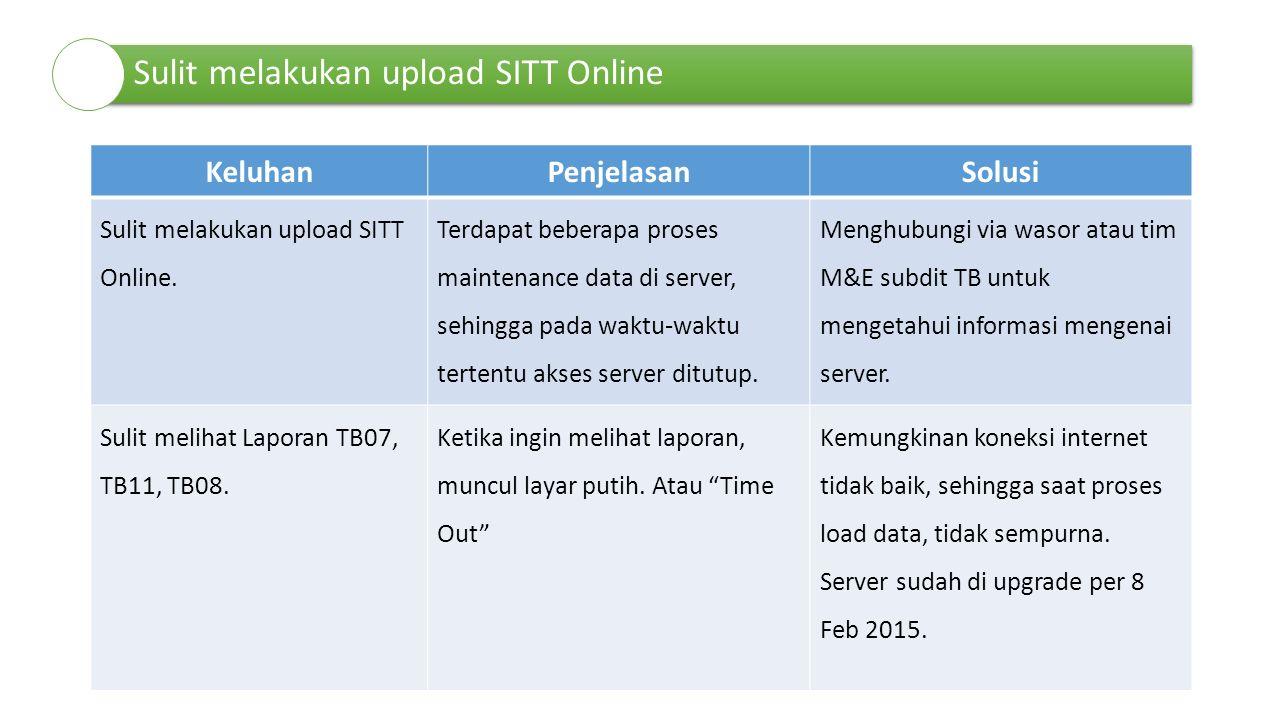 Sulit melakukan upload SITT Online KeluhanPenjelasanSolusi Sulit melakukan upload SITT Online. Terdapat beberapa proses maintenance data di server, se