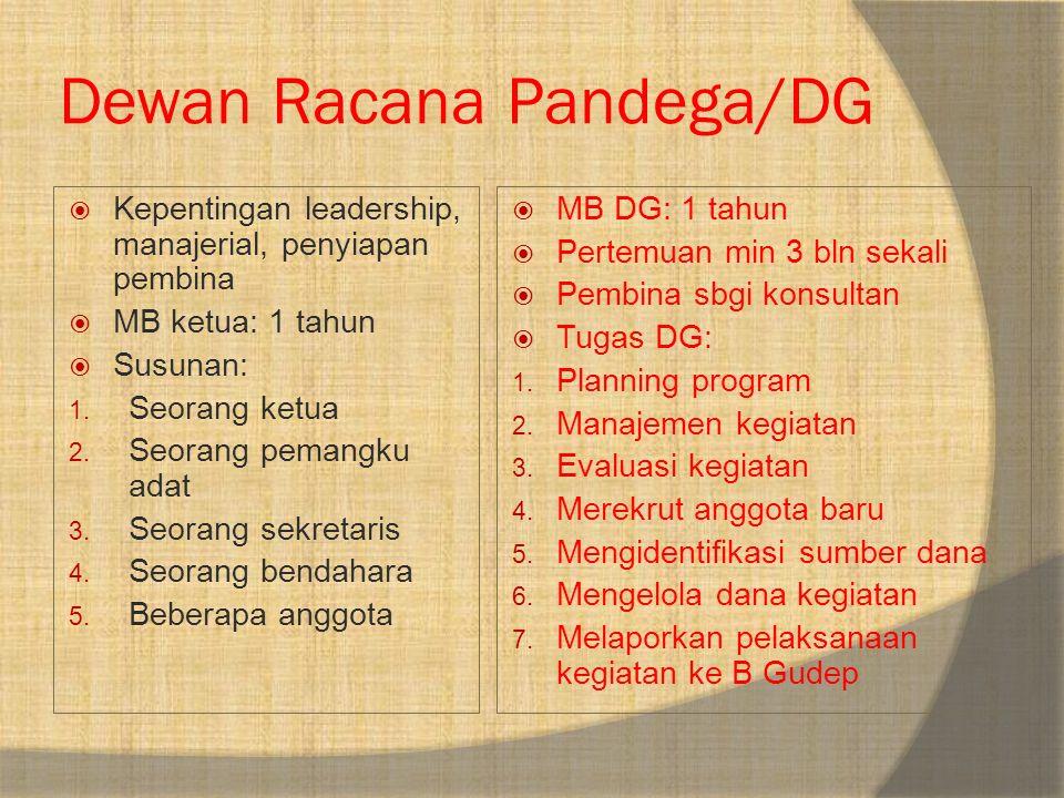 Dewan Racana Pandega/DG  Kepentingan leadership, manajerial, penyiapan pembina  MB ketua: 1 tahun  Susunan: 1. Seorang ketua 2. Seorang pemangku ad