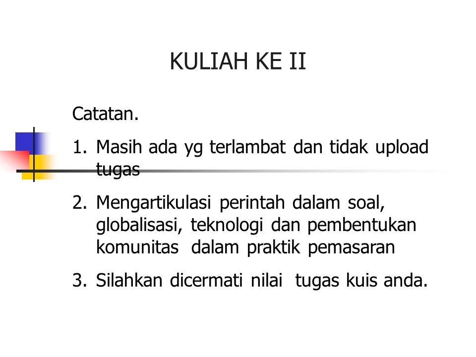KULIAH KE II Catatan.