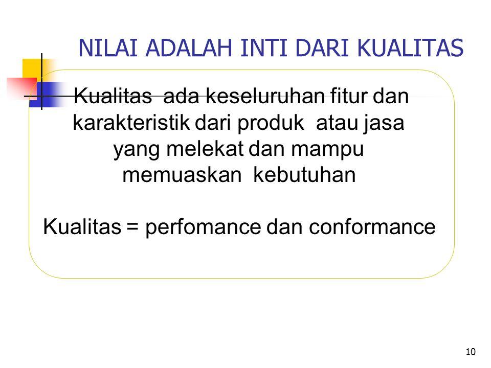 10 NILAI ADALAH INTI DARI KUALITAS Kualitas ada keseluruhan fitur dan karakteristik dari produk atau jasa yang melekat dan mampu memuaskan kebutuhan Kualitas = perfomance dan conformance