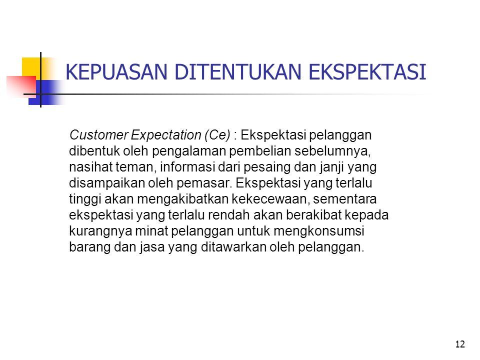 12 KEPUASAN DITENTUKAN EKSPEKTASI Customer Expectation (Ce) : Ekspektasi pelanggan dibentuk oleh pengalaman pembelian sebelumnya, nasihat teman, informasi dari pesaing dan janji yang disampaikan oleh pemasar.