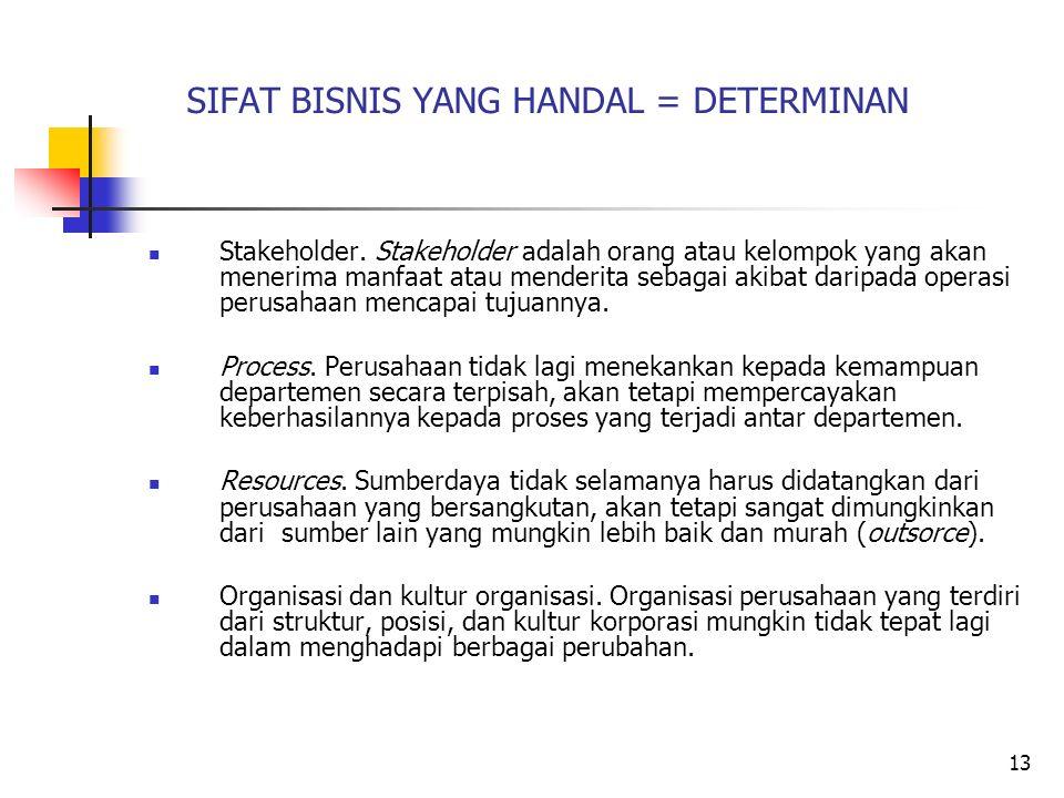 13 SIFAT BISNIS YANG HANDAL = DETERMINAN Stakeholder.