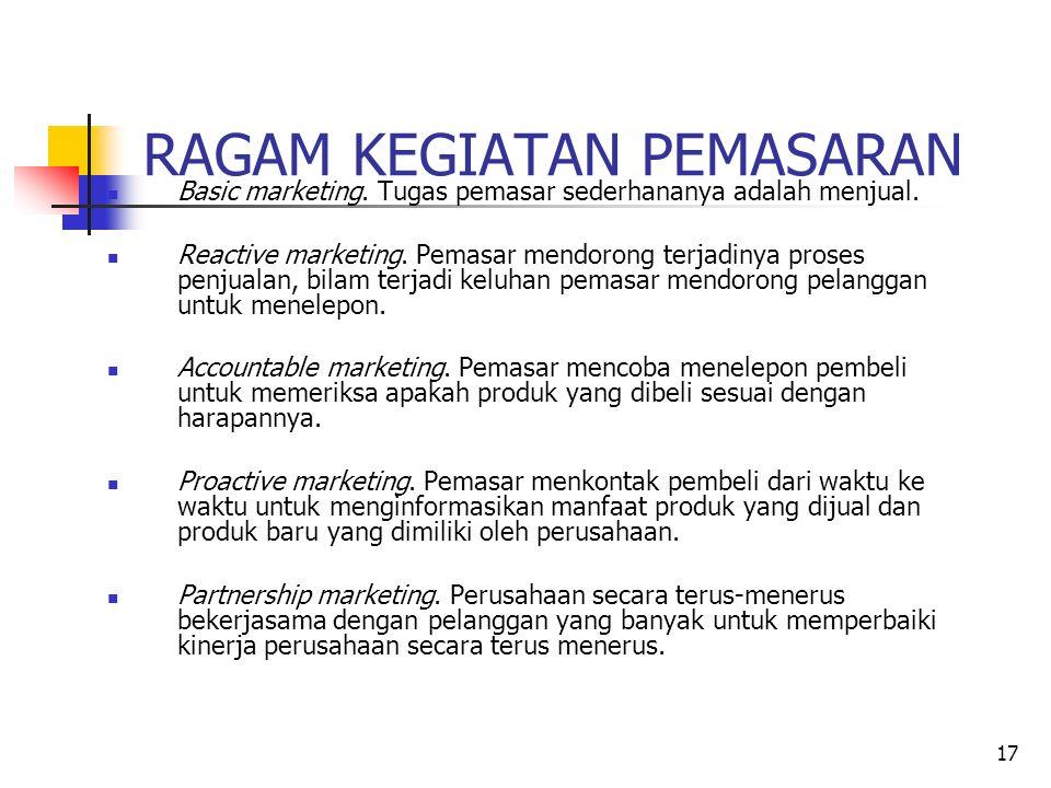 17 RAGAM KEGIATAN PEMASARAN Basic marketing. Tugas pemasar sederhananya adalah menjual.