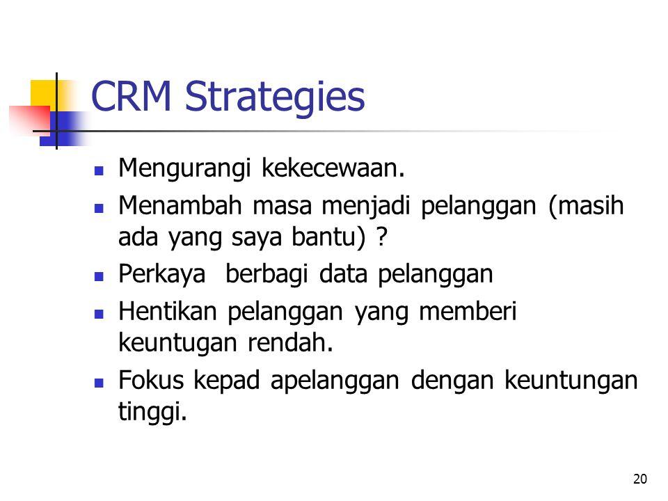 20 CRM Strategies Mengurangi kekecewaan.