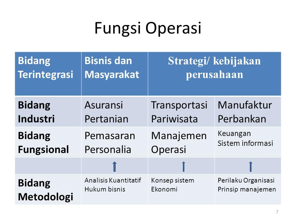Operasi Sebagai Sistem yang produktif 8 Manajemen Operasi Input Proses Transformasi Output Umpan balik