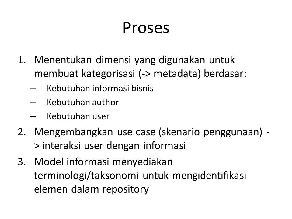 Proses 1.Menentukan dimensi yang digunakan untuk membuat kategorisasi (-> metadata) berdasar: – Kebutuhan informasi bisnis – Kebutuhan author – Kebutuhan user 2.Mengembangkan use case (skenario penggunaan) - > interaksi user dengan informasi 3.Model informasi menyediakan terminologi/taksonomi untuk mengidentifikasi elemen dalam repository