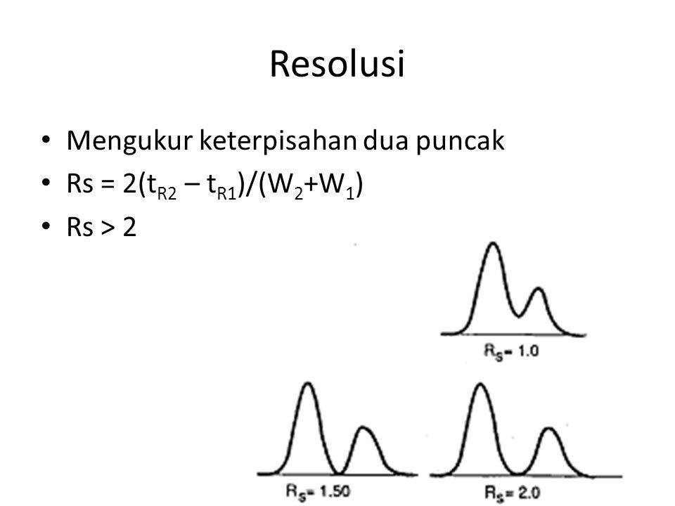 Resolusi Mengukur keterpisahan dua puncak Rs = 2(t R2 – t R1 )/(W 2 +W 1 ) Rs > 2