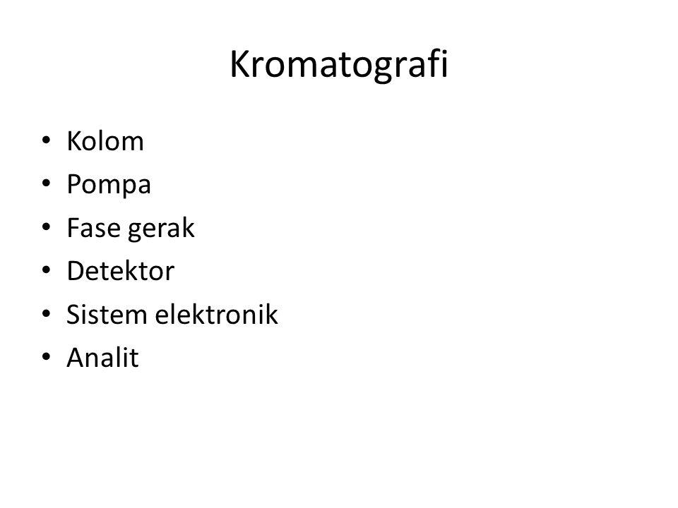 Kromatografi Kolom Pompa Fase gerak Detektor Sistem elektronik Analit