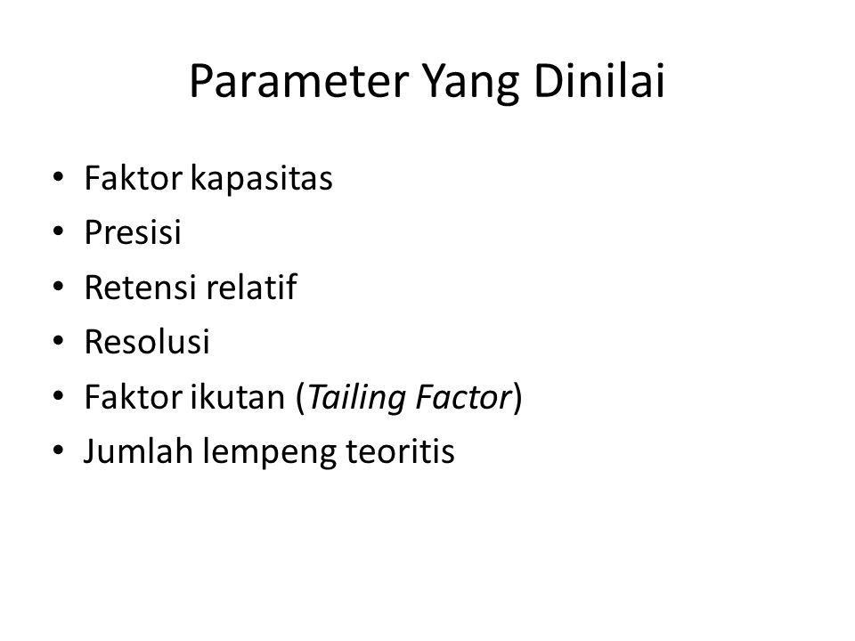 Parameter Yang Dinilai Faktor kapasitas Presisi Retensi relatif Resolusi Faktor ikutan (Tailing Factor) Jumlah lempeng teoritis