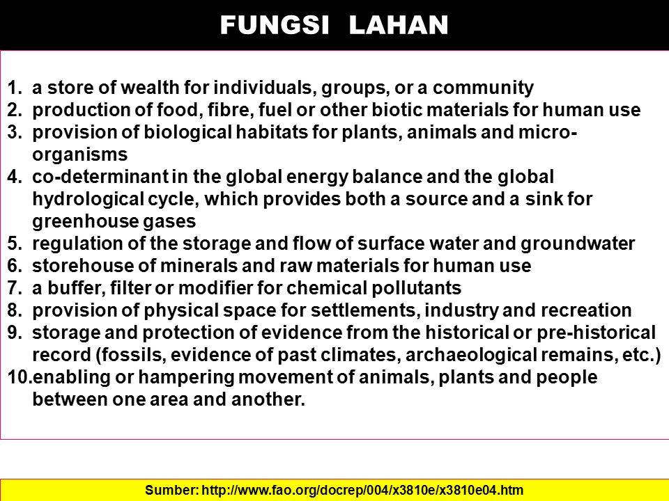 TEKNOLOGI AGROFORESTRY Sumber: http://www.infonet-biovision.org/default/ct/285/agroforestry
