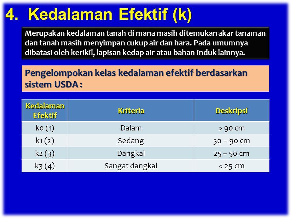 Kedalaman Efektif KriteriaDeskripsi k0 (1) Dalam > 90 cm k1 (2) Sedang 50 – 90 cm k2 (3) Dangkal 25 – 50 cm k3 (4) Sangat dangkal < 25 cm 4. Kedalaman