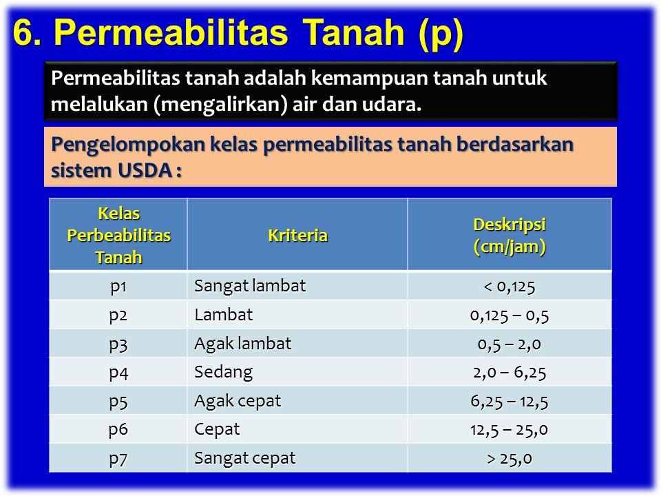 Kelas Perbeabilitas Tanah KriteriaDeskripsi(cm/jam)p1 Sangat lambat < 0,125 p2Lambat 0,125 – 0,5 p3 Agak lambat 0,5 – 2,0 p4Sedang 2,0 – 6,25 p5 Agak